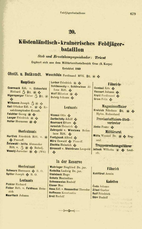 Feldjäger 20° bataillon con sede in Cormòns (Görz)
